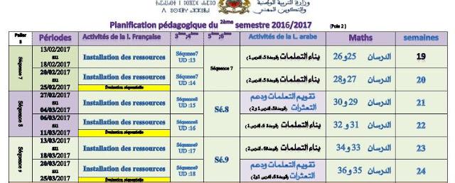 Planification pédagogique du 2eme semestre Tous Les niveaux 2016-2017