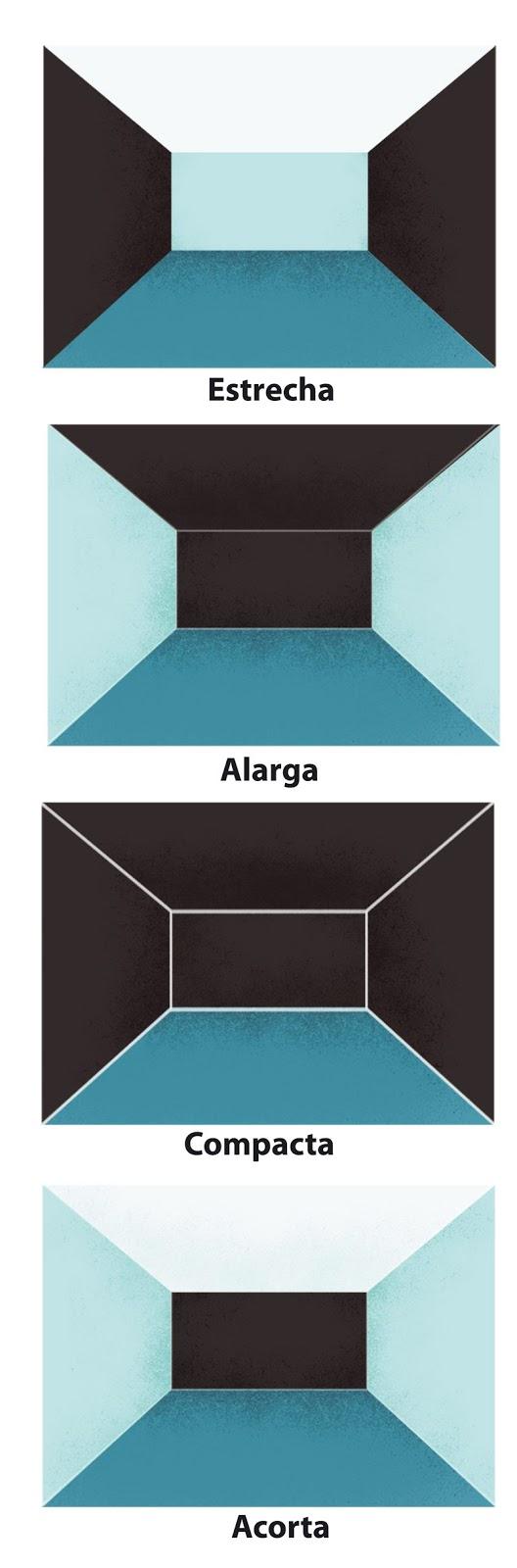 Figuras muestran el efecto óptico que genera pintar un muro negro