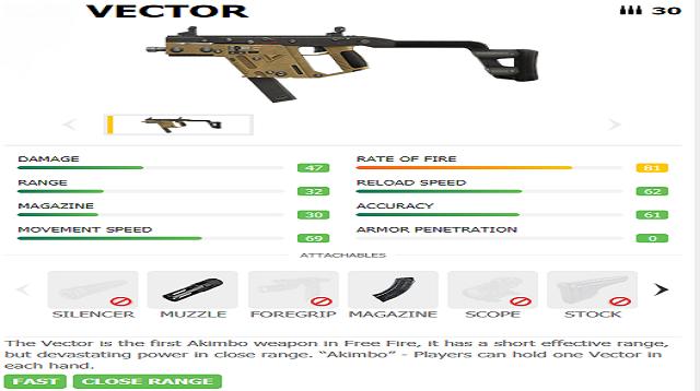 Senjata Submachine Gun Free Fire