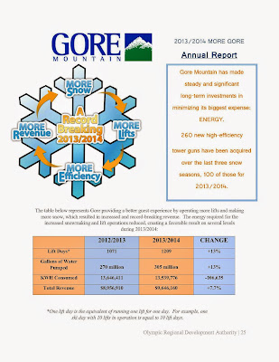 Gore energy efficiency, from the 2013-14 ORDA annual report.