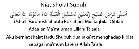Bacaan Niat Sholat Subuh