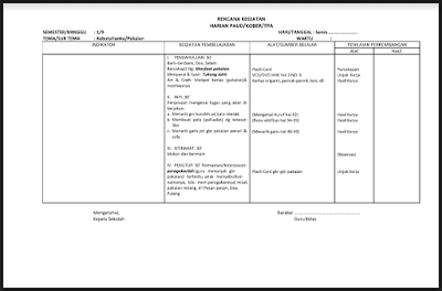 RKH PAUD Semester 1 Tema Kebutuhanku / Pakaian Kurikulum 2013