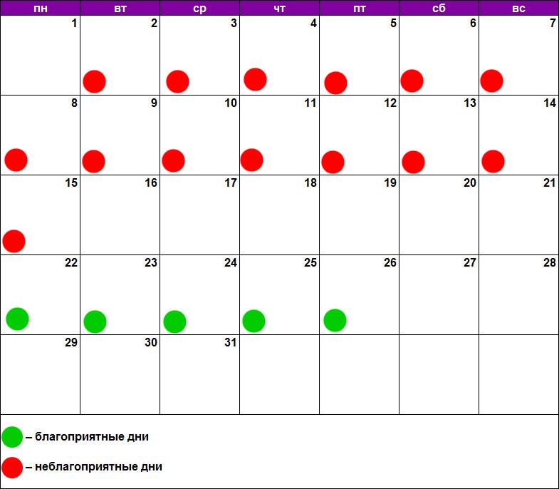 Лунный календарь эпиляции июль 2019