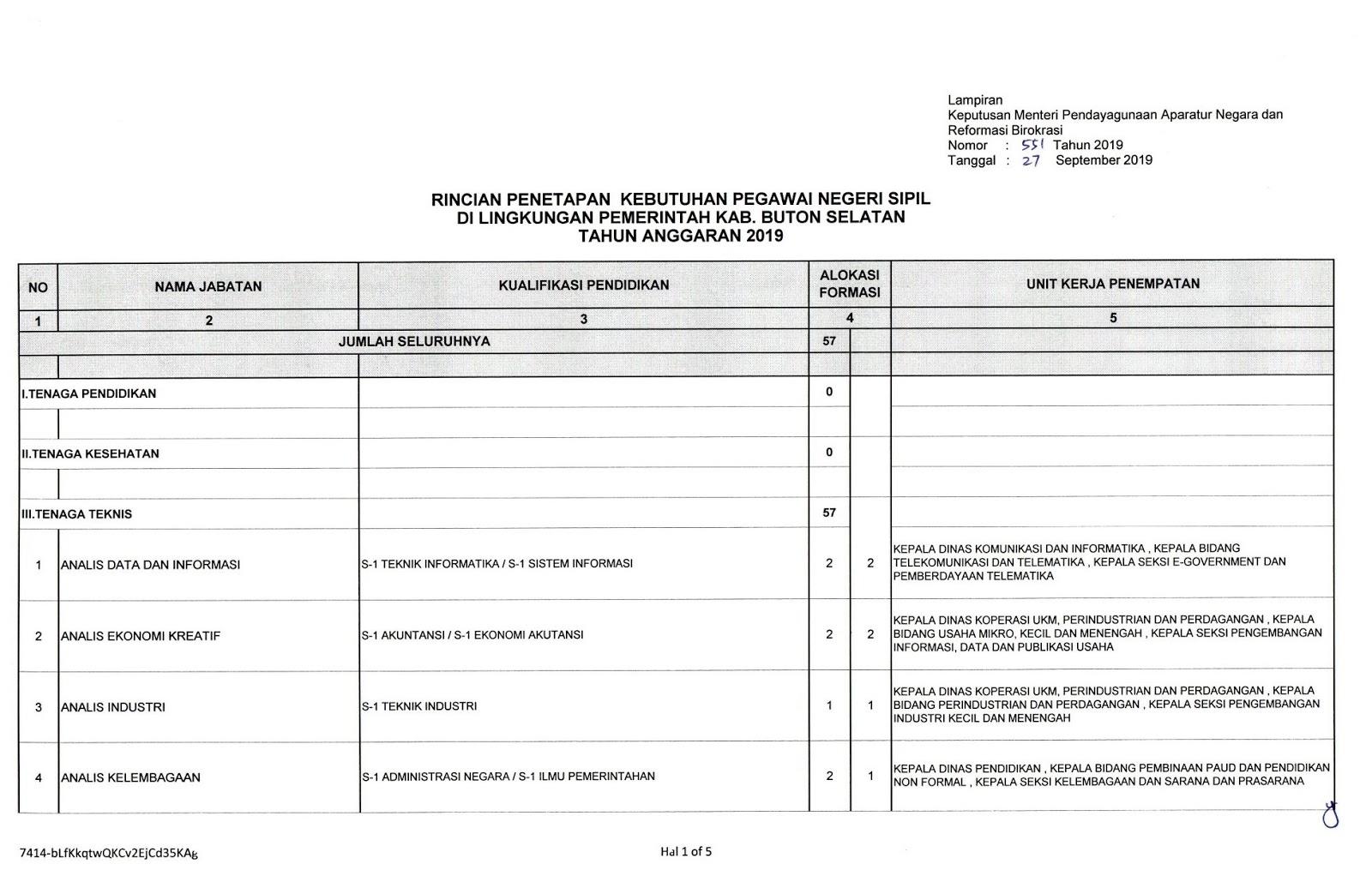 Download Formasi CPNS Kabupaten Buton Selatan Provinsi Sulawesi Tenggara Tahun 2019