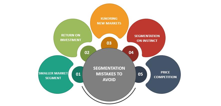 Segmentation Mistakes to avoid