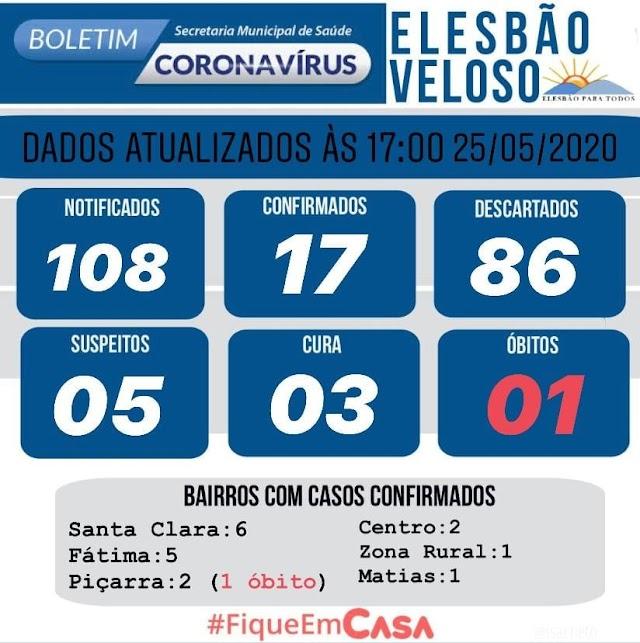 Elesbão Veloso: Em 37 testes para Covid-19, 32 são descartados; 5 suspeitos