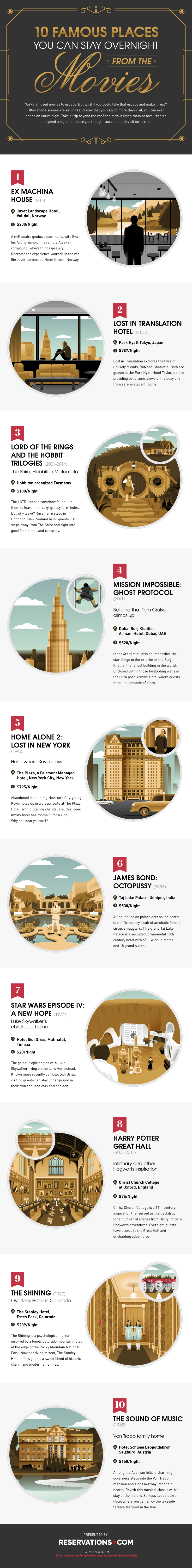 10 Popular Locations From the Movies You Should Linger #infographic