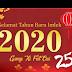 Desain Spanduk Banner Tahun Baru Imlek 2020 cdr
