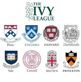 Pengertian Ivy League Universitas Terbaik Amerika Dan Dunia Harvard Coloumbia Yale