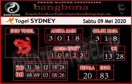 Prediksi Togel Sydney 09 Mei 2020 - Bang Bona Sydney