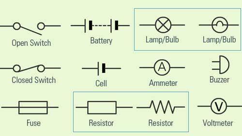 GET 201: Fundamentals Of Electric Circuits (PDF)