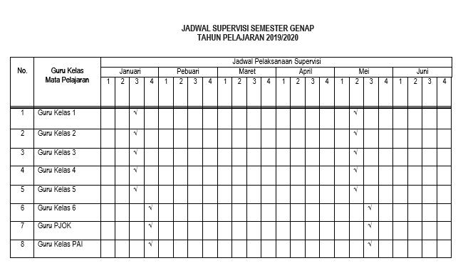 Jadwal Supervisi Semester II