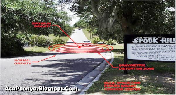 Spook Hill Florida