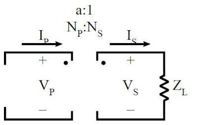 Elementary Theory of an Ideal Transformer