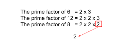 LCM And HCF Definition, Formula, Relation, Questions, Trick 4