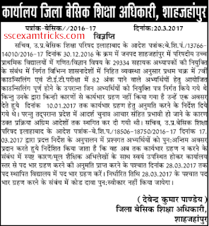UP Assistant Teacher Shahjahanpur district appointment news