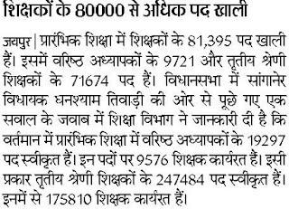 Rajasthan 80000 Teacher Bharti News