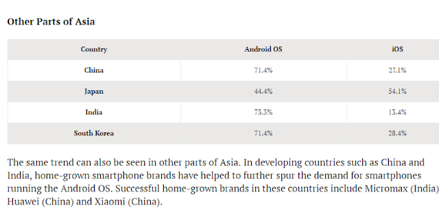"""asia android OS user base:"""