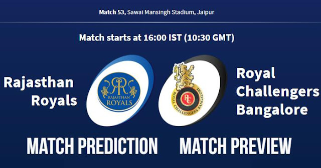 IPL 2018 Match 53 RR vs RCB Match Prediction, Preview, Head to Head, Who Will Win