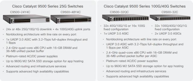 Cisco Catalyst 9500 Series bao gồm các thiết bị chuyển mạch 40G