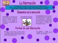 http://image.slidesharecdn.com/narraciondialogo-111118155356-phpapp01/95/narracin-dialogo-1-728.jpg?cb=1321635387