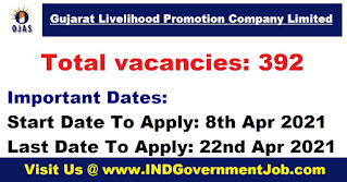 GLPC Recruitment - 392 Taluka Livelihood Manager, Assistant Project Manager - Last Date: 22nd Apr 2021
