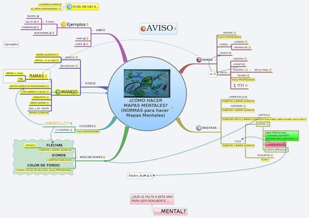 mapas mentales con xmind