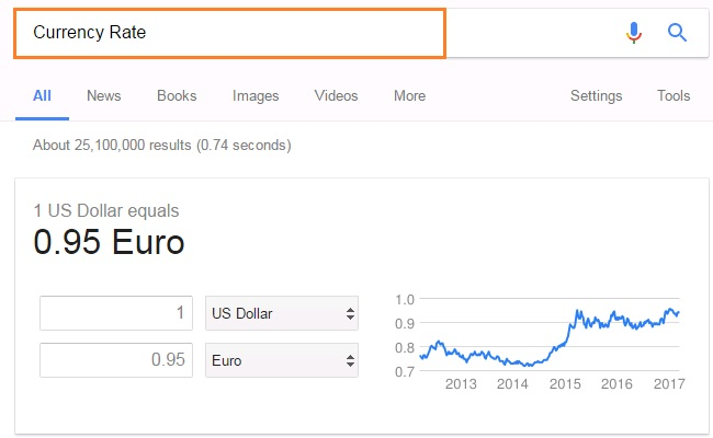 google currency rate