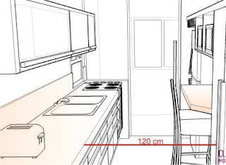 Projeto cozinha planejada
