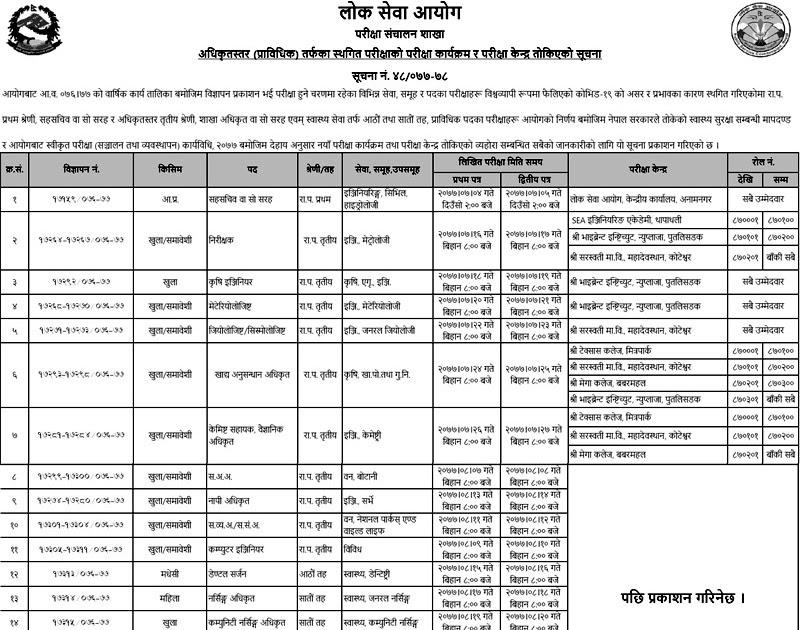 nepal bank limited exam preparation level 4