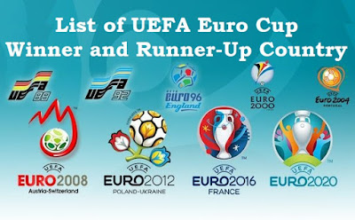 UEFA-Euro-Cup-Winner-and-Runner-up