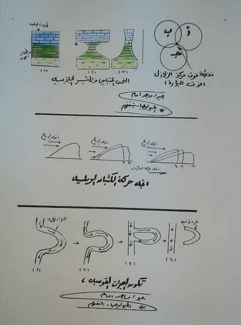 مراجعة جيولوجيا للصف الثالث الثانوي  أ/ خالد صلاح 10