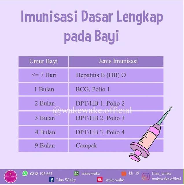 Imunisasi Dasar Lengkap pada Bayi