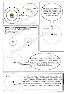 science-eportfolio: comic strip that I did on bonding of atoms
