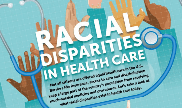 Racial Disparities In Health Care