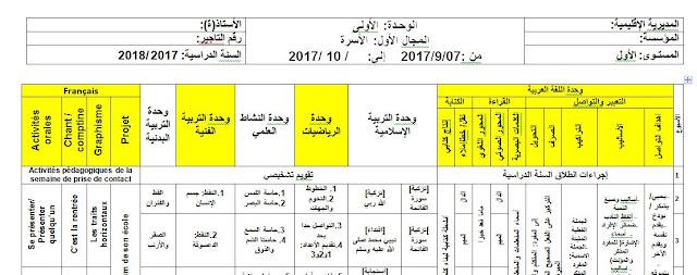 تحميل التوازيع السنوية للغة العربية و اللغة الفرنسية وفق المتغيرات الجديدة