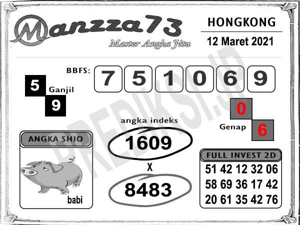 Bocoran Manzza73 HK Jumat
