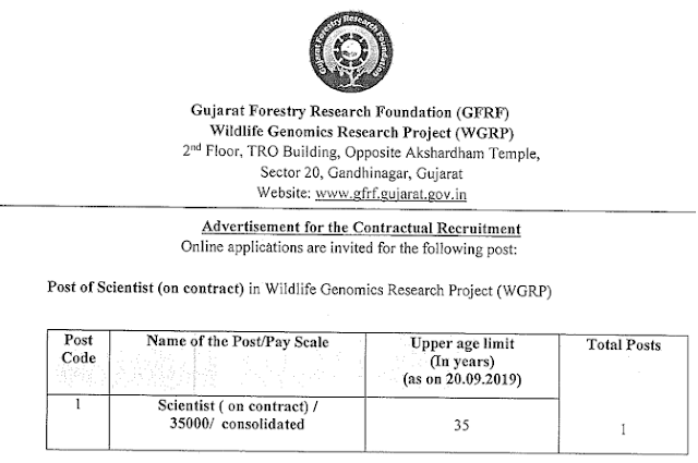 GFRF Recruitment for Scientist Post 2019