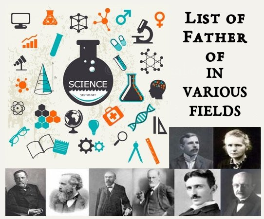List of Father of Various Fields