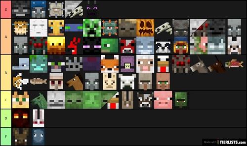 Tất tần tật các loài Mob chỉ trong Minecraft