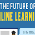The Future of Online Learning #infographic