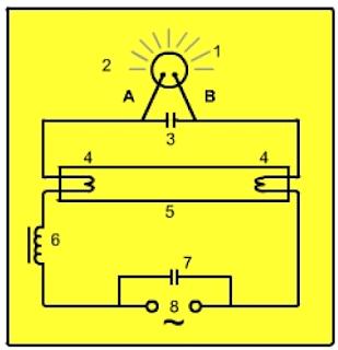 sekilas tentang lampu TL / Flueresen