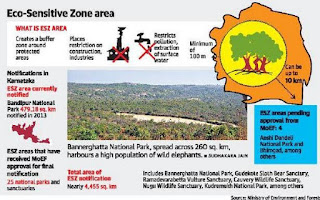 Eco-Sensitive Zone (ESZ)