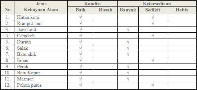 Kunci Jawaban Tugas Mandiri 2.1 Pkn Kelas 11 Halaman 41 Semester 1 Kurikulum 2013