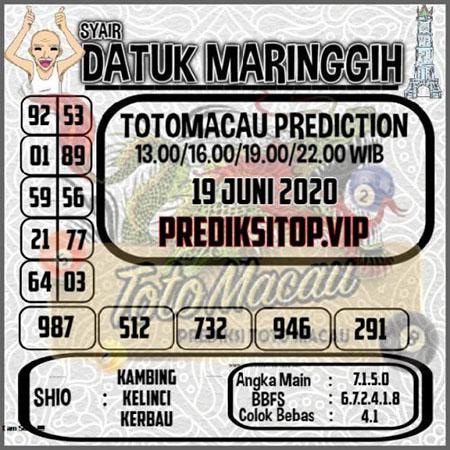 Prediksi Datuk Maringgih Toto Macau