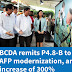 BCDA Remits P4.8 Billion to Duterte Admin an Increase of 300%