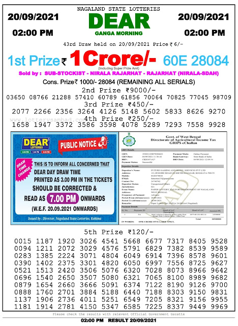 Today Lottery Sambad Result 20.9.2021 - 2 PM, 6 PM, 8 PM Result
