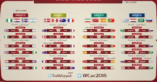 جدول مباريات كأس العالم روسيا 2018 وتردد القنوات المجانية الناقلة المفتوحة والمشفرة