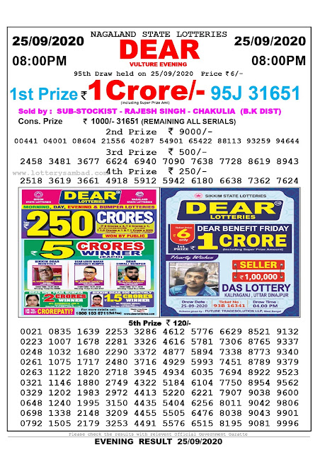 Nagaland State Lottery Sambad 25-09-2020 Today Result 8 PM