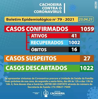 Imagem do Boletim Epidemiológico da covid-19 em  Cachoeira do dia 23-04-2021